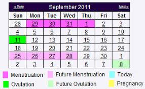 Ovulation Chart And Calendar My Fertility Charts
