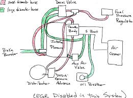ford alternator wiring diagram together alternator wiring ford alternator wiring diagram together alternator wiring diagram 75 vw bus wiring diagrams get