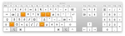 computer key board shortcuts mac keyboard shortcuts you need to know macworld uk