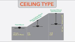 ceiling fan for slanted amazing emerson fans cf880vs amhurst indoor with light inside 15