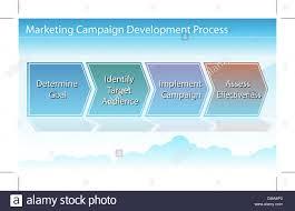 Marketing Campaign Chart Stock Vector Art Illustration