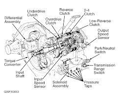 1999 mitsubishi eclipse wiring diagram 5a9d9f2302a28