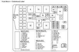 1992 buick regal fuse box location wiring diagrams best 1992 buick century fuse box diagram building wiring buick regal power steering reservoir location 1992 buick regal fuse box location