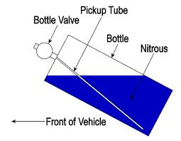 nitrous oxide system wiring diagram wiring diagram fjo controller wiring diagram 2 jpg wilson nitrous