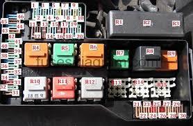 fuse and relay box diagram bmw 3 e36 fuse box diagram bmw 3 e36