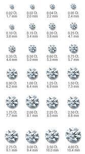 Ring Knowledge Diamond Sizes Diamond Chart Diamond Jewelry