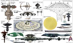 Enterprise Size Comparison Chart Fleetyard Star Trek Modeling Blog Star Trek Size Comparison