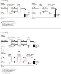 wiring a 3 gang dimmer switch diagram images low voltage single pole 3 way preset dimmer in taupe matte finish