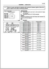 tacoma wiring diagram pdf tacoma image wiring diagram toyota tacoma wiring diagram pdf files toyota auto wiring on tacoma wiring diagram pdf