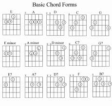 Left Handed Guitar Chord Charts Accomplice Music