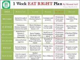 Healthy Diet Chart For Women Best Diet Chart For Healthy Body