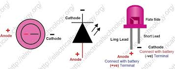 how to calculate the value of resistor for led   led    s circuitsled symbol led construction and led lead identification