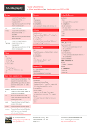 Haml Cheat Sheet By Specialbrand Download Free From Cheatography