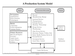 introduction to production and operation management 9 a production system model