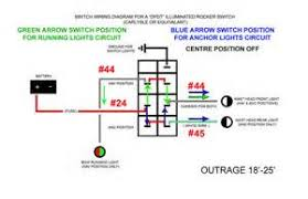 boat running lights wiring diagram images basic wiring diagram for running lights needed the hull