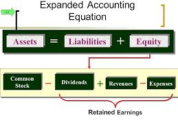 revenue equation accounting jennarocca