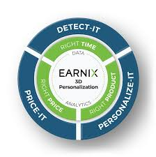 Product And Price Earnix Banking And Insurance Software For Pricing Rating