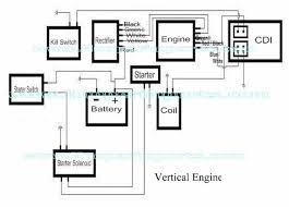 loncin 70cc atv wiring diagram wiring diagram Bmx 110cc Atv Wiring Diagram loncin 125 quad wiring diagram atv images bmx 110cc atv wiring diagram
