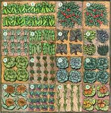 Small Picture Get Gardening 10 Square Foot Garden Ideas and Tips Vegetable