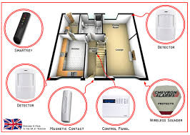 intruder alarm systems wiring diagrams annavernon burglar alarm control panel wiring diagram wireless