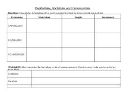 Capitalism Socialism And Communism Worksheets Teaching