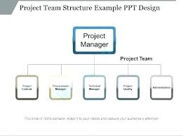 Free Organizational Chart Template Team Structure Templates