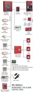 fire alarms the fcps 24fs6 be connected to any 12 or 24 volt fire alarm control panel facp or be stand