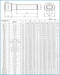 Metric Cap Screw Size Chart Socket Screw Dimensions Cryptothink Co