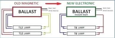 wiring diagram t12 ballast not lossing wiring diagram • t12 wiring diagram wiring diagram todays rh 1 7 1813weddingbarn com philips advance ballast wiring diagram