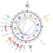 Usher Natal Chart Astrology And Natal Chart Of Usher Entertainer Born On