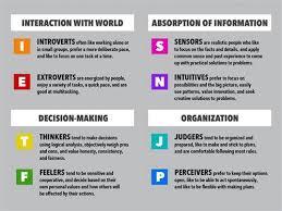 16 Personality Types Compatibility Chart Bedowntowndaytona Com