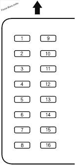 honda pilot 2003 2008 < fuse box diagram fuse box diagram passenger compartment passenger s side