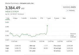 AMZN stock split ...