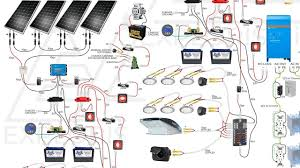 interactive solar wiring diagram for camper vans rvs and truck interactive solar wiring diagram for camper vans rvs and truck campers