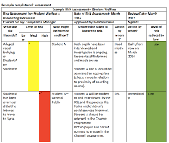 Assessment Example Risk Assessment Policy for Pupil Welfare | Ashbourne College London