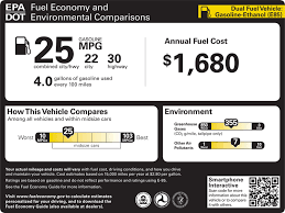Truck Mileage Chart Do Larger Tires Get Better Gas Mileage Performance Plus Tire