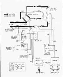 1986 ezgo gas wiring diagram great installation of wiring diagram • 1986 ezgo wiring diagram wiring diagram online rh 7 51 shareplm de ezgo golf cart wiring diagram diagram gas wiring 1985 ezgo