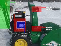 john deere l120 pto clutch wiring diagram john john deere l120 wiring harness solidfonts on john deere l120 pto clutch wiring diagram