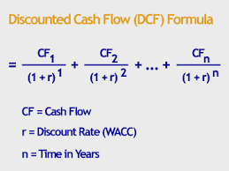 Dicounted Cashflow Discounted Cash Flow Valuation Model 5 Steps Spreadsheet Method