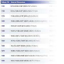 Pelican Case Size Chart Pelican 1430 Protector Case Datapro