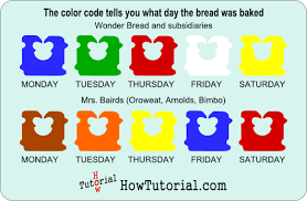 Bread Twist Tie Color Chart Color Code Tells You What Day The Bread Was Baked And How To