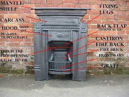 image result for parts of fireplace
