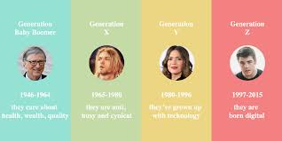 Generation Y Work Ethic Who Are Boomers Gen X Gen Y And Gen Z Data Driven