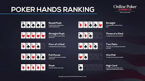 Poker Winning Order Chart Official Poker Hand Rankings Free Downloadable Guidesheet