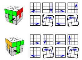 Rubik's Cube Pattern To Solve Beauteous How To Solve A Rubiks Cube [Five Easy Steps To Solving The Cube]