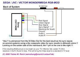 gamesx n64 rgb · ◊ nes2 a v · ◊ turbografx rgb · ◊ snes2 rgb · ◊ snes2 s video · ◊ dreamcast vga box · ◊ panasonic msx drive repair
