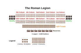 40 Maps That Explain The Roman Empire Roman Legion Roman