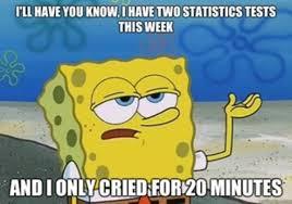 Tough Spongebob / I Only Cried For 20 Minutes | Know Your Meme via Relatably.com