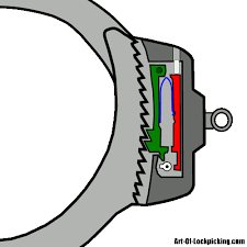 how to pick a lock gif. Plain How How To Pick Locks Image On How To Pick A Lock Gif