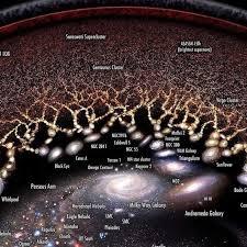 Resultado de imagen de El Universo que conocemos